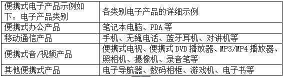 锂离子电池强制性国家标准将于2015年8月1日起实施