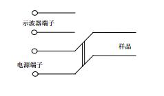 IEC60065-2014 拔除电源插头测试方法
