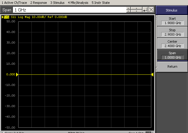 S11参数测试的端口校准