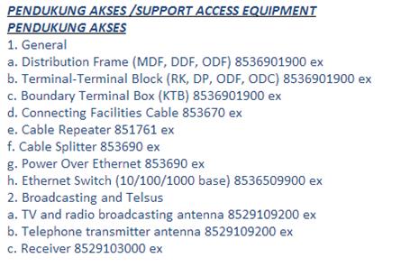 【 印尼SDPPI 】非无线产品需申请豁免函