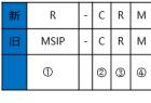 【韩国】MSIP认证编码方式变更