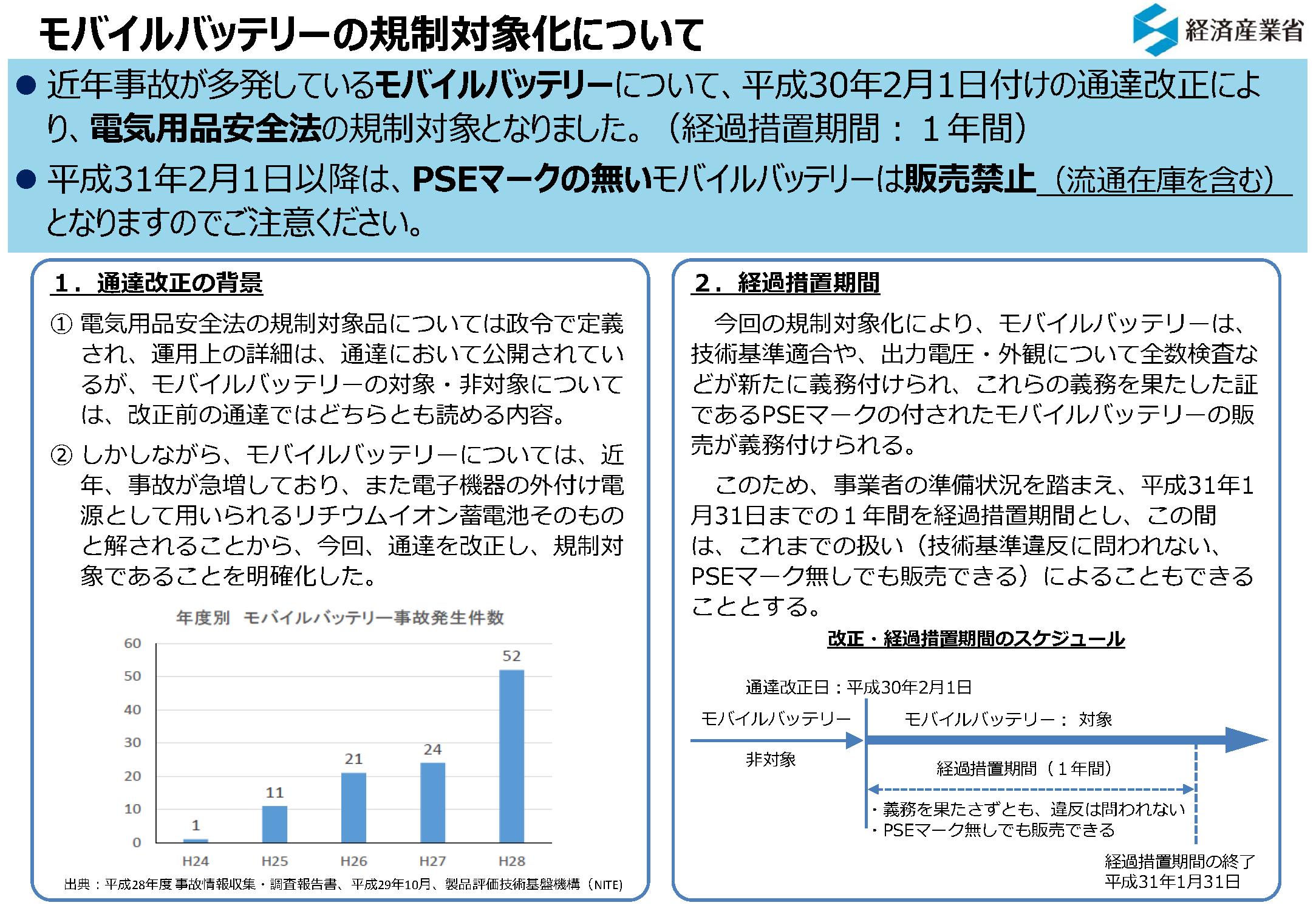 【摩尔资讯】日本将移动电源纳入PSE圆形认证范围
