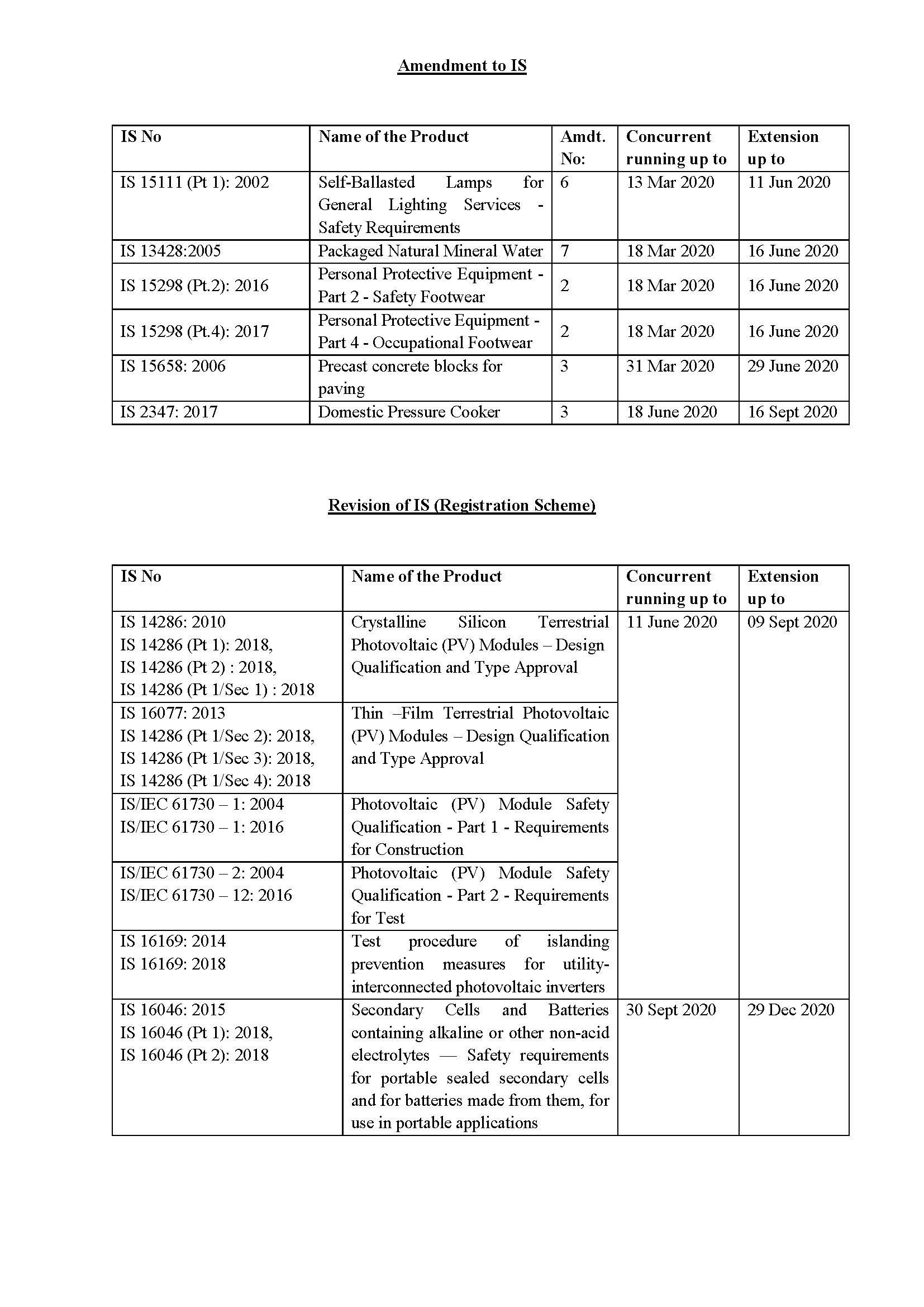 200525印度BIS延迟标准_页面_2.png