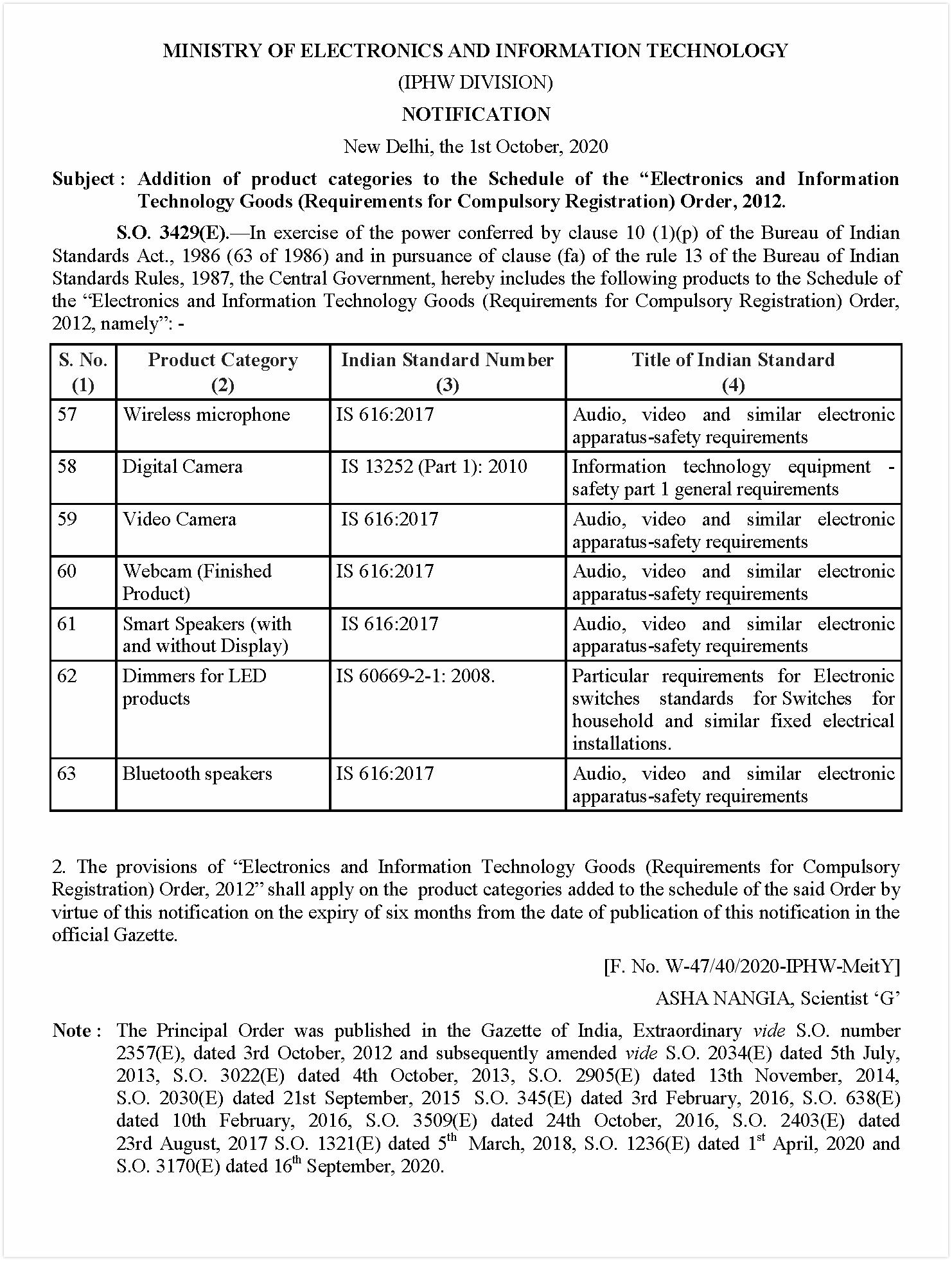 印度CRS第5批产品清单.png