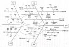 【jrs直播西甲测试】电子封装中的可靠性问题探讨