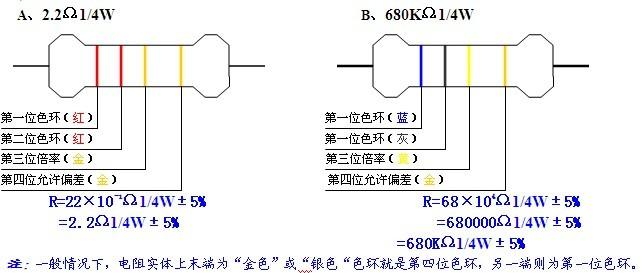 节能灯中常见电子元器件简介-中文-摩尔实验室