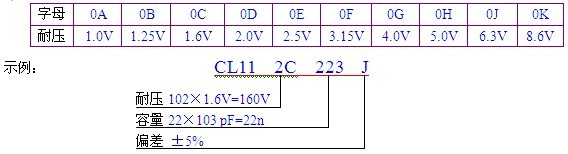 节能灯中常见电子元器件简介