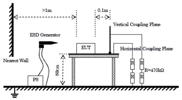 对讲机类的产品如需销售的欧盟的市场,则必须要求通过CE认证,主要的测试内容包含RF(射频),EMC(电磁兼容),Safety(安规),以及部分频段产品会涉及到SAR(比吸收率)的测试,此前已对此类产品的射频部分的测试项目进行详细的解读,本文将主要介绍电磁兼容部分的测试项目,目前市面上常见的模拟对讲机一般都是采用FM调制方式,工作频率在100多兆赫兹和400多兆赫兹,最大功率大致为5W。 模拟对讲机CE认证中的EMC测试采用EN 301489-5标准,主要分为两大类测试。 1.