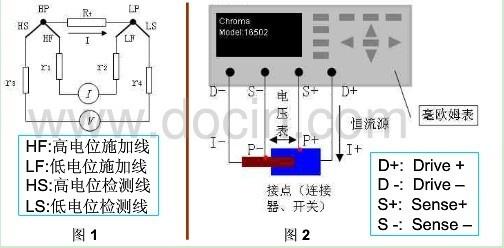 主要是干电路(drycircuit)测试